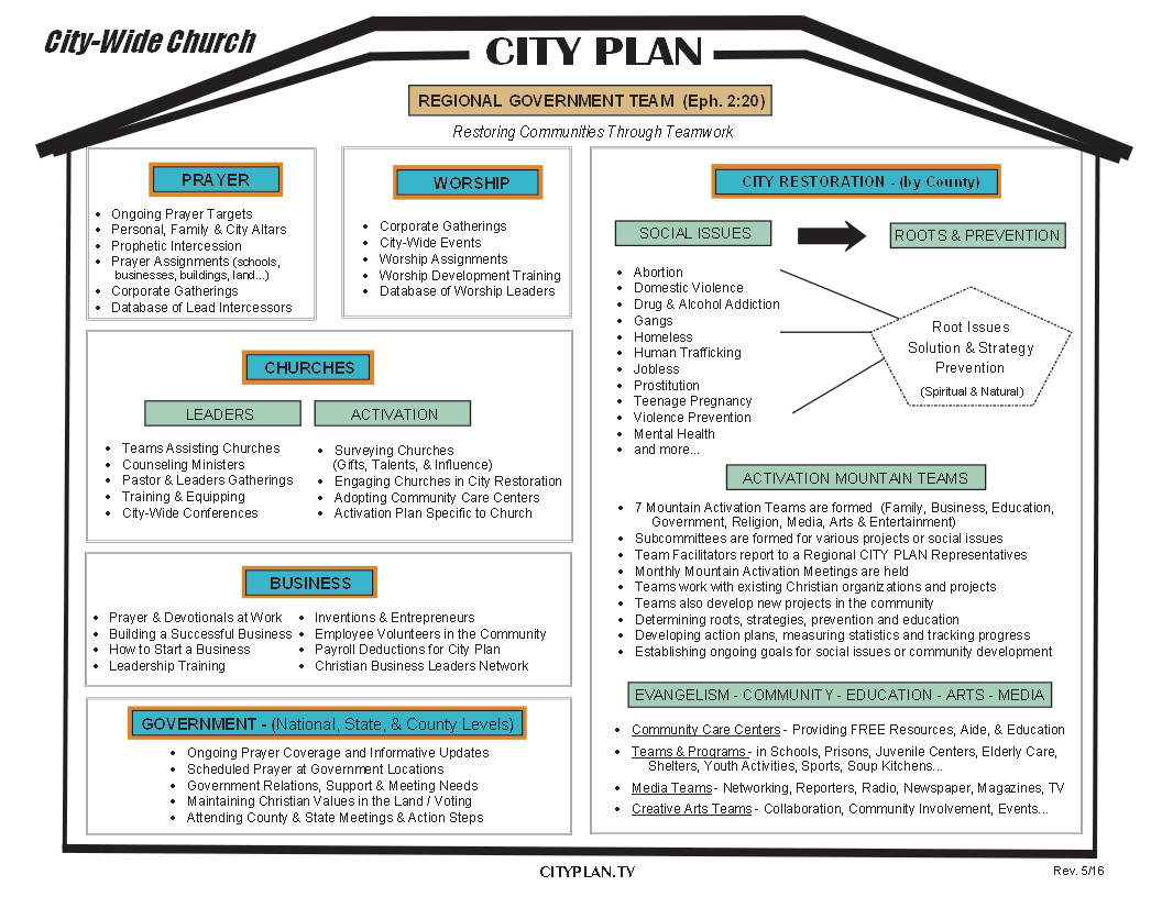 CITY_PLAN_BLUEPRINT_Rev_A