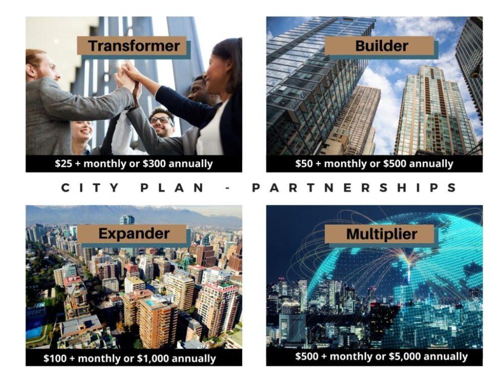 Website - 4 Partnership Levels Image